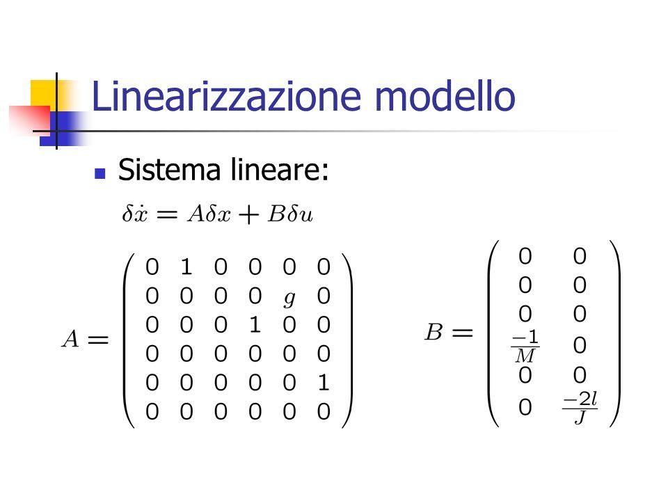 Linearizzazione modello