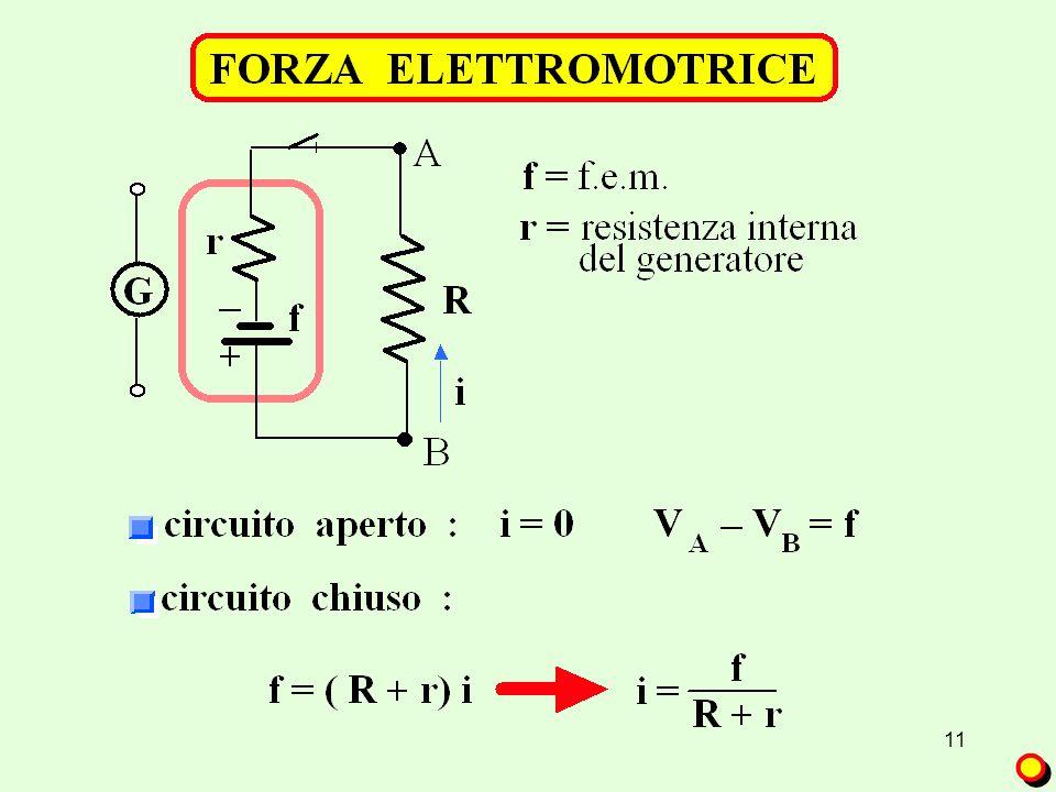 Corrente elettrica Def. corrente: i = q/t. Unità di misura nel S.I.: ampere (A); 1 A = 1 C/s.