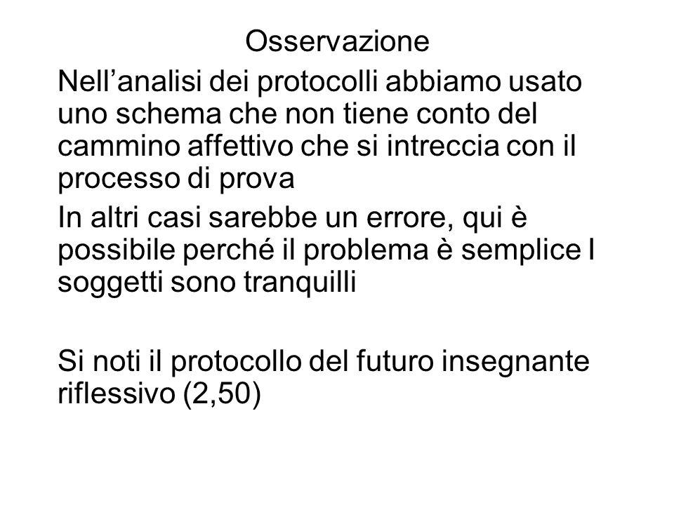 Osservazione Nell'analisi dei protocolli abbiamo usato uno schema che non tiene conto del cammino affettivo che si intreccia con il processo di prova.