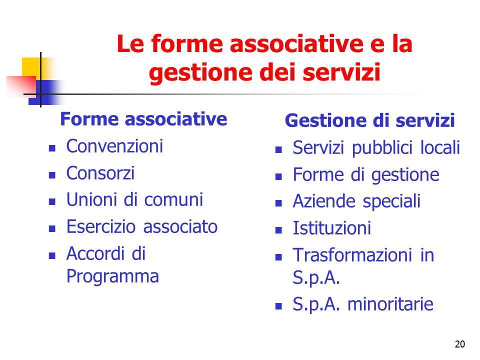 Le forme associative e la gestione dei servizi