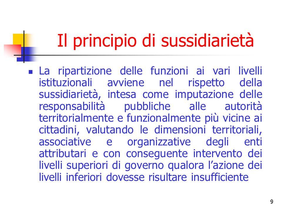 Il principio di sussidiarietà