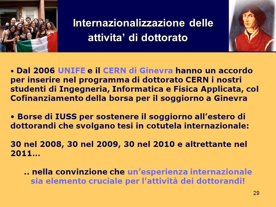 Internazionalizzazione delle attivita' di dottorato