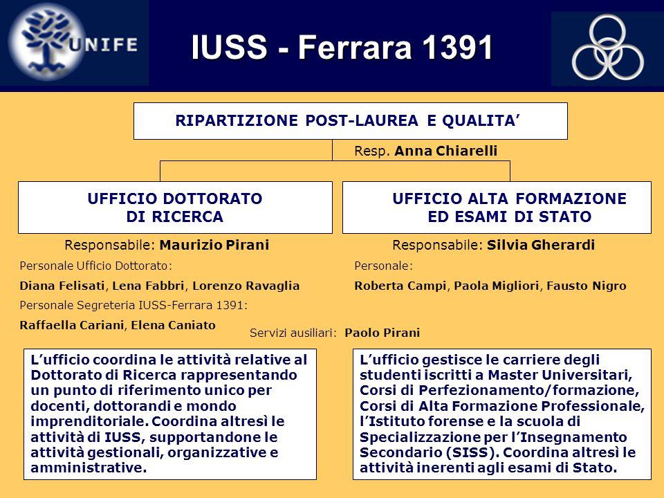 IUSS - Ferrara 1391 RIPARTIZIONE POST-LAUREA E QUALITA'