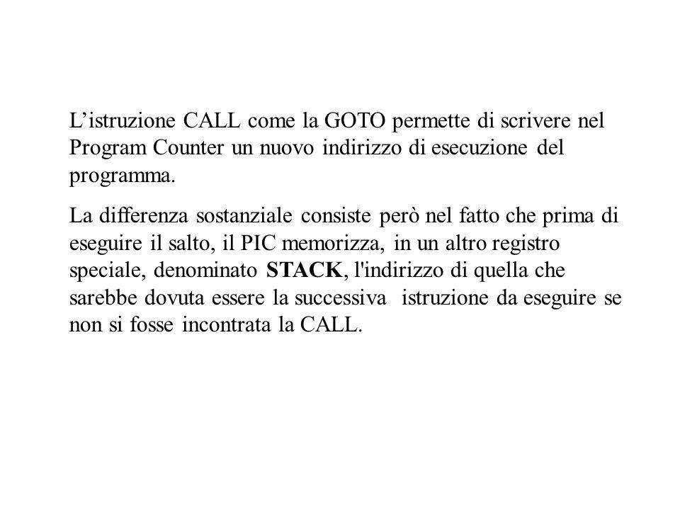 L'istruzione CALL come la GOTO permette di scrivere nel Program Counter un nuovo indirizzo di esecuzione del programma.