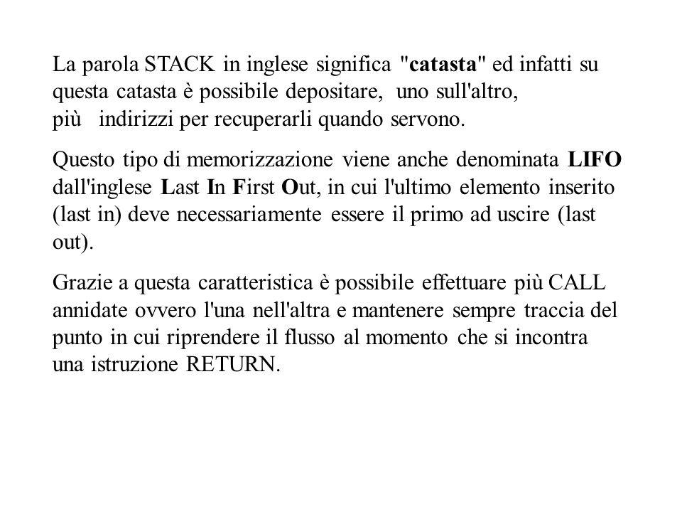 La parola STACK in inglese significa catasta ed infatti su questa catasta è possibile depositare, uno sull altro, più indirizzi per recuperarli quando servono.