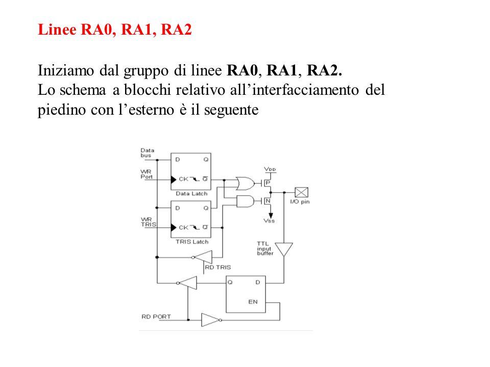 Linee RA0, RA1, RA2