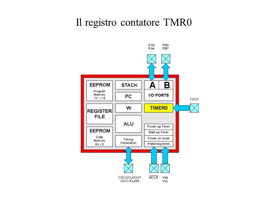 Il registro contatore TMR0