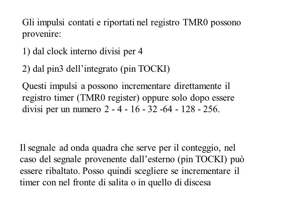 Gli impulsi contati e riportati nel registro TMR0 possono provenire: