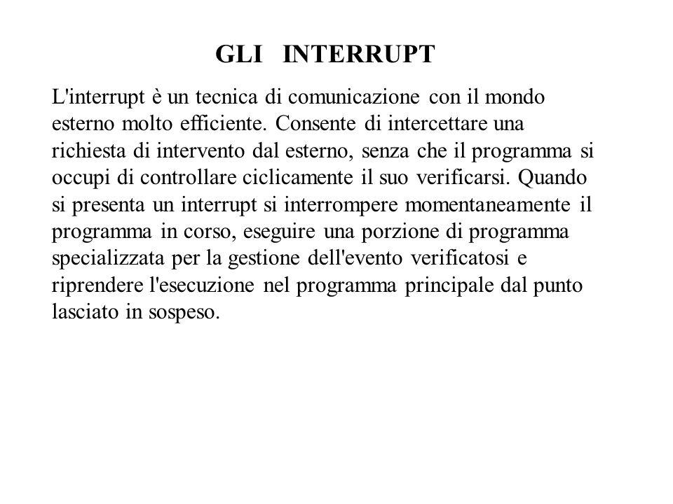 GLI INTERRUPT