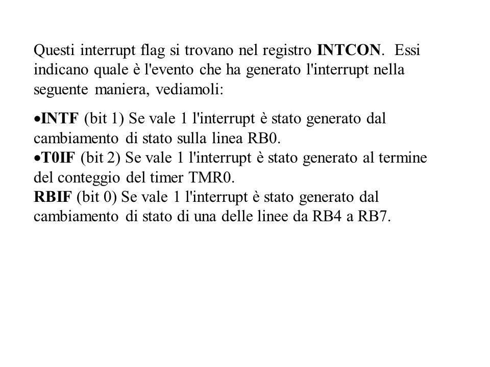 Questi interrupt flag si trovano nel registro INTCON