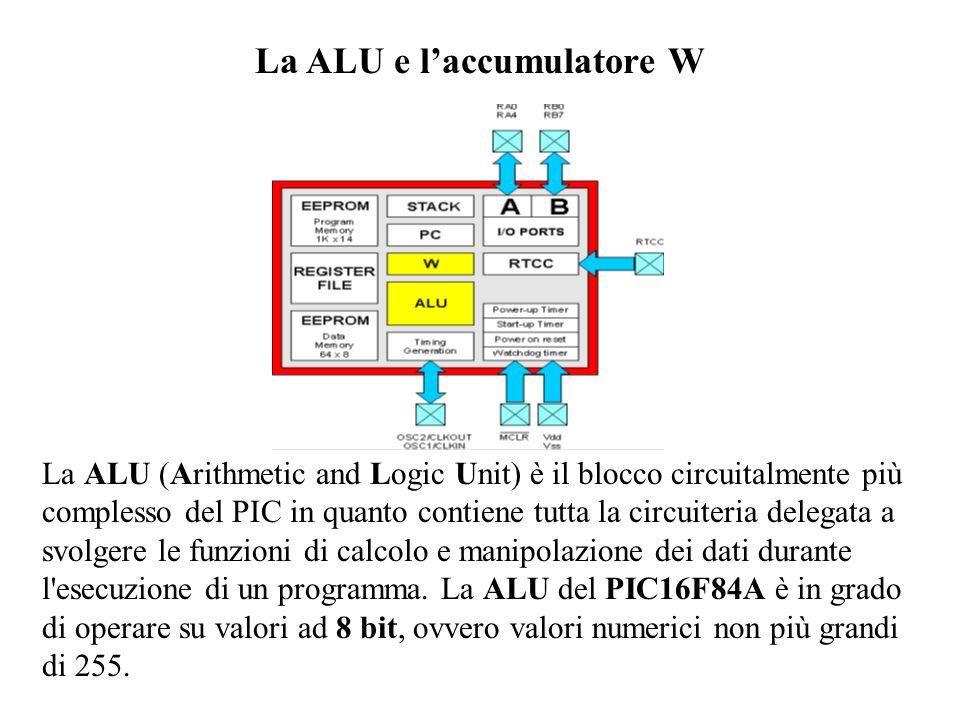 La ALU e l'accumulatore W