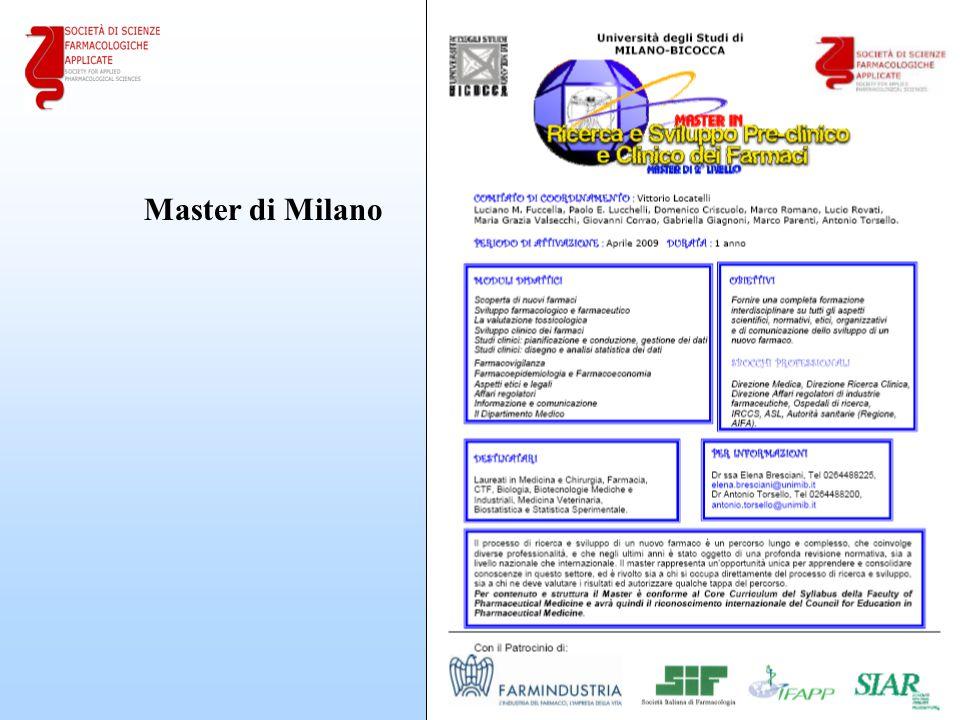 Master di Milano 23