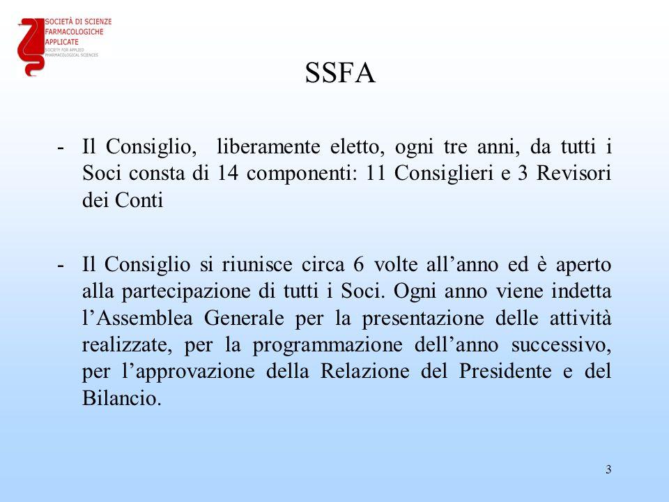 SSFA Il Consiglio, liberamente eletto, ogni tre anni, da tutti i Soci consta di 14 componenti: 11 Consiglieri e 3 Revisori dei Conti.
