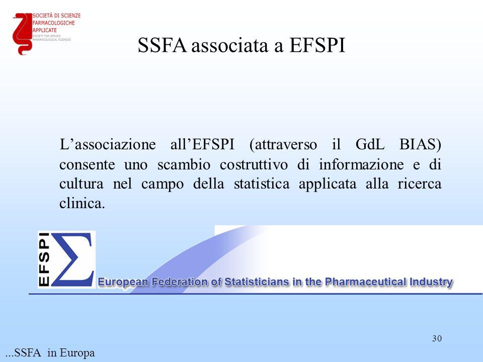 SSFA associata a EFSPI