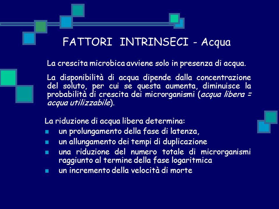 FATTORI INTRINSECI - Acqua