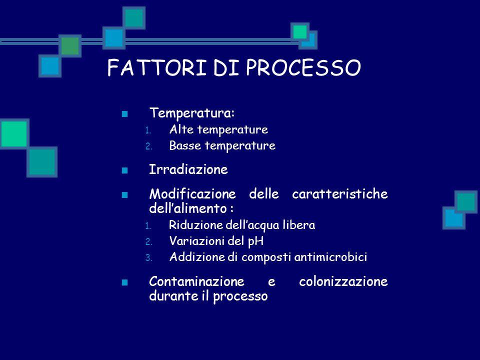 FATTORI DI PROCESSO Temperatura: Irradiazione