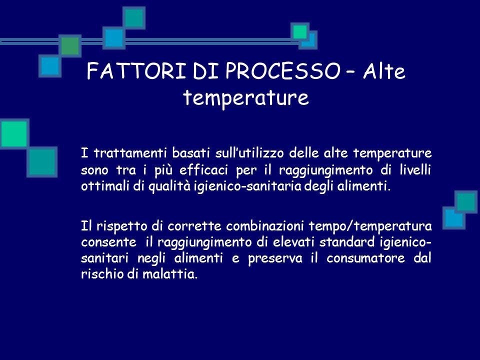 FATTORI DI PROCESSO – Alte temperature