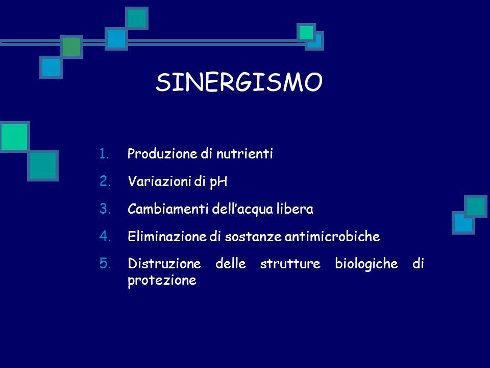 SINERGISMO Produzione di nutrienti Variazioni di pH