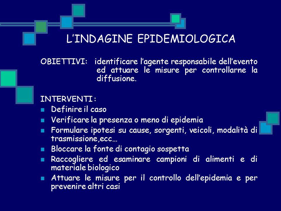 L'INDAGINE EPIDEMIOLOGICA