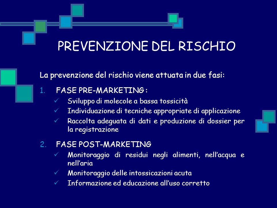 PREVENZIONE DEL RISCHIO