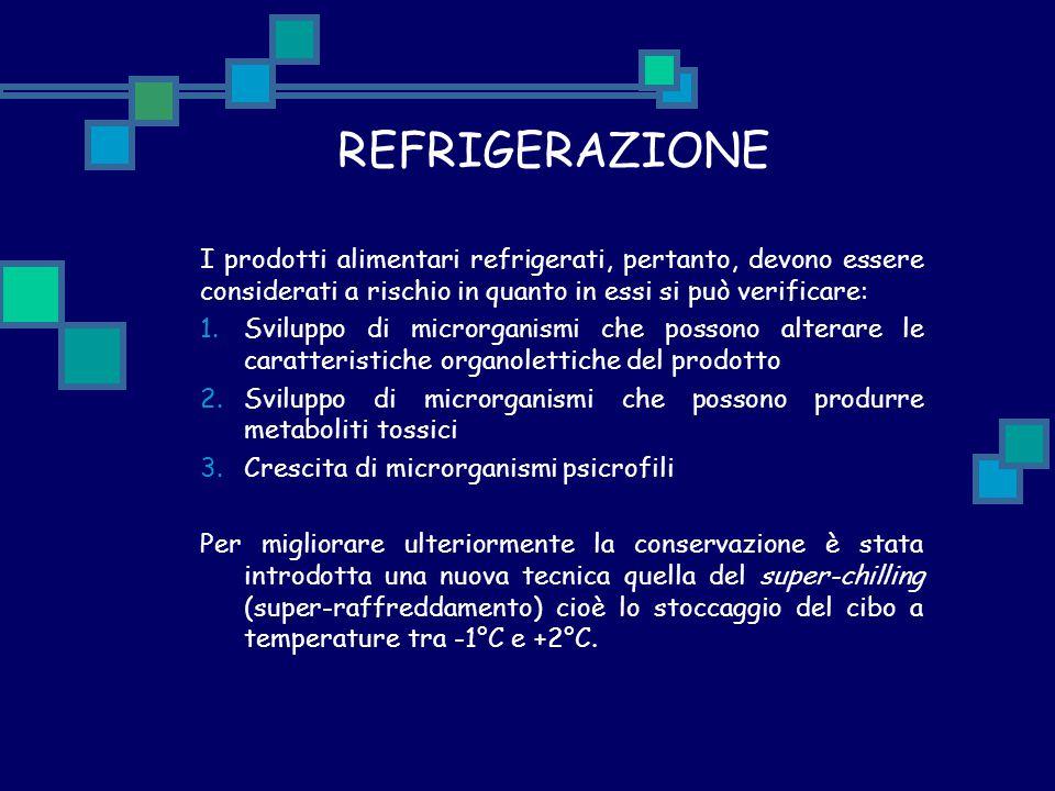 REFRIGERAZIONE I prodotti alimentari refrigerati, pertanto, devono essere considerati a rischio in quanto in essi si può verificare: