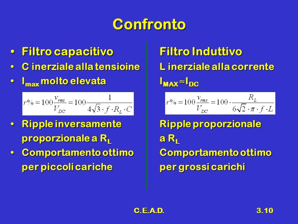 Confronto Filtro capacitivo Filtro Induttivo