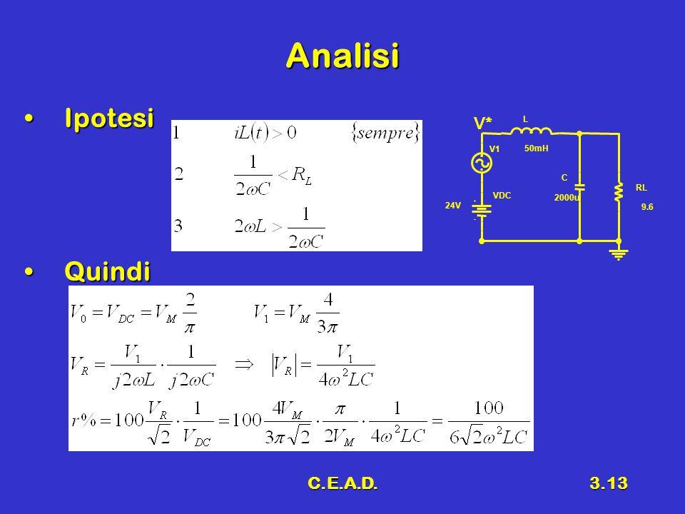Analisi Ipotesi Quindi V* L V1 50mH C RL VDC 2000u 24V 9.6 C.E.A.D.