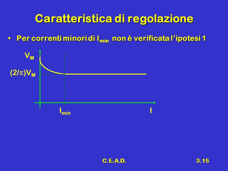 Caratteristica di regolazione