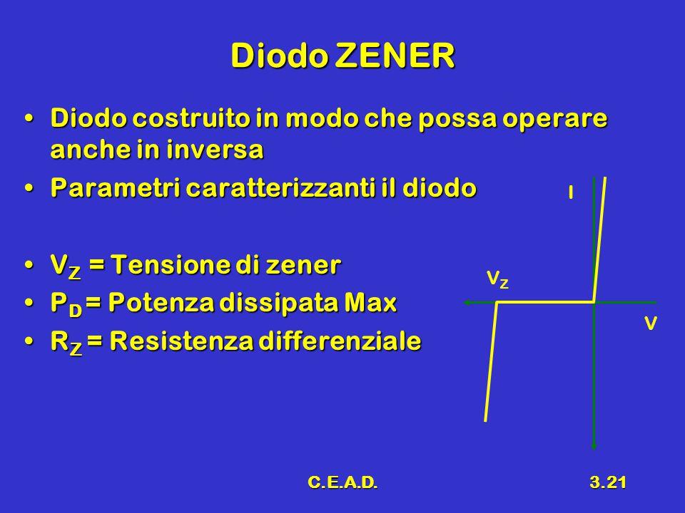 Diodo ZENER Diodo costruito in modo che possa operare anche in inversa