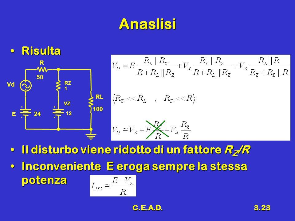 Anaslisi Risulta Il disturbo viene ridotto di un fattore RZ/R