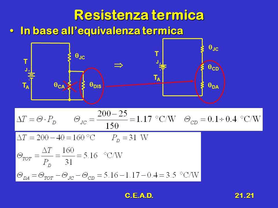 Resistenza termica In base all'equivalenza termica  TJ TA JC CA
