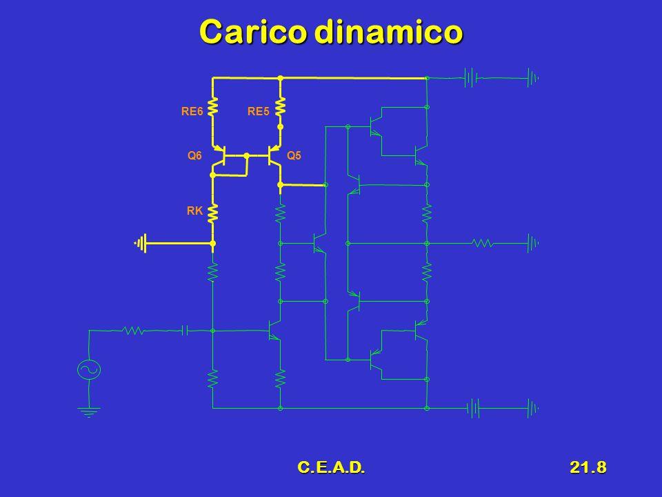 Carico dinamico RE6 RE5 Q6 Q5 RK C.E.A.D.
