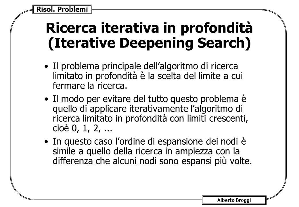 Ricerca iterativa in profondità (Iterative Deepening Search)