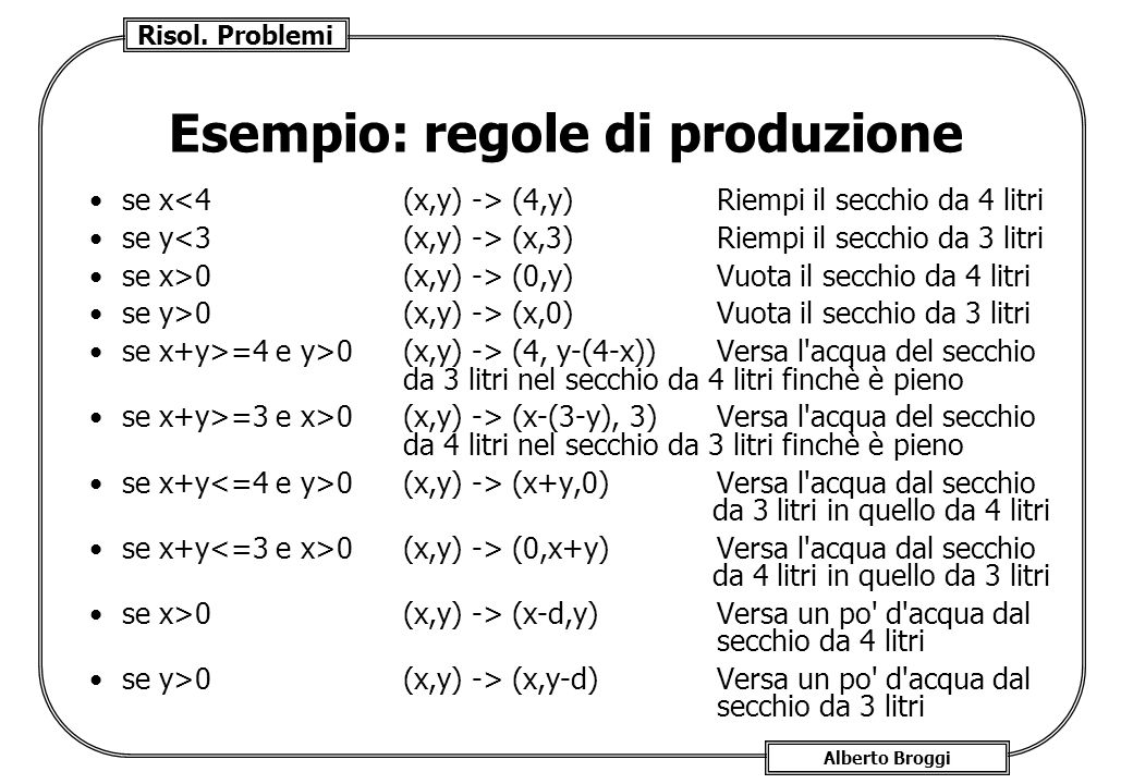 Esempio: regole di produzione