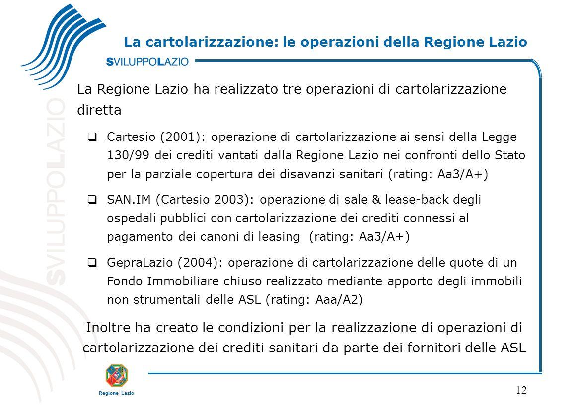 La cartolarizzazione: le operazioni della Regione Lazio