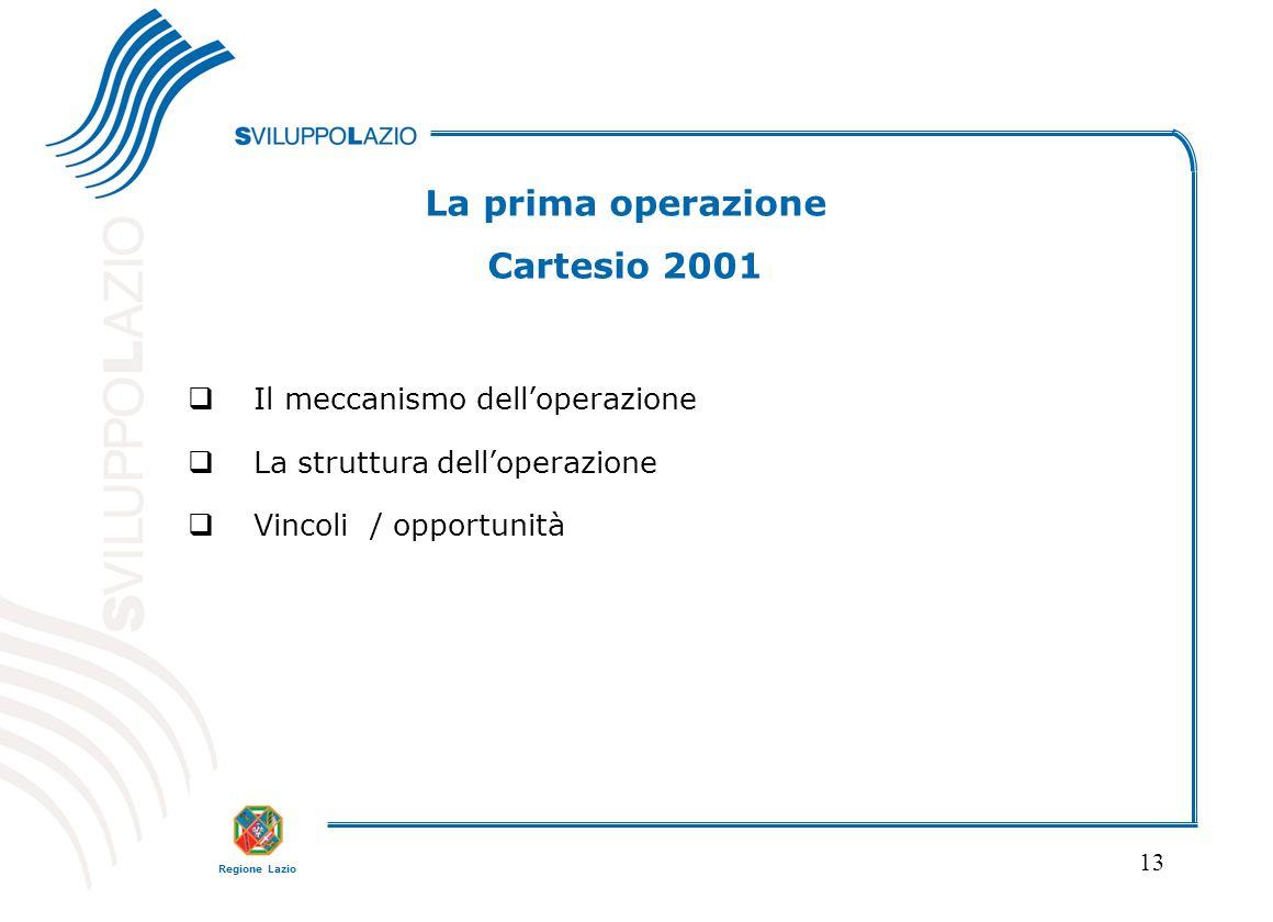 La prima operazione Cartesio 2001