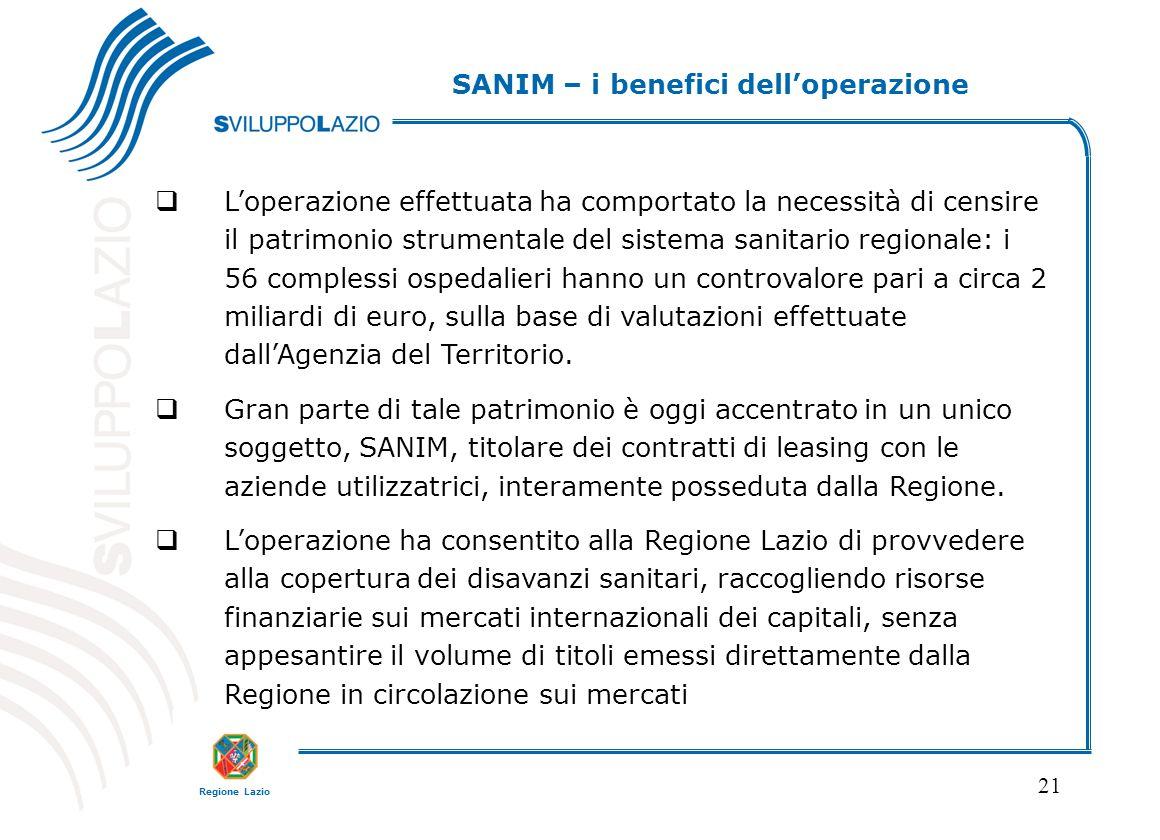 SANIM – i benefici dell'operazione