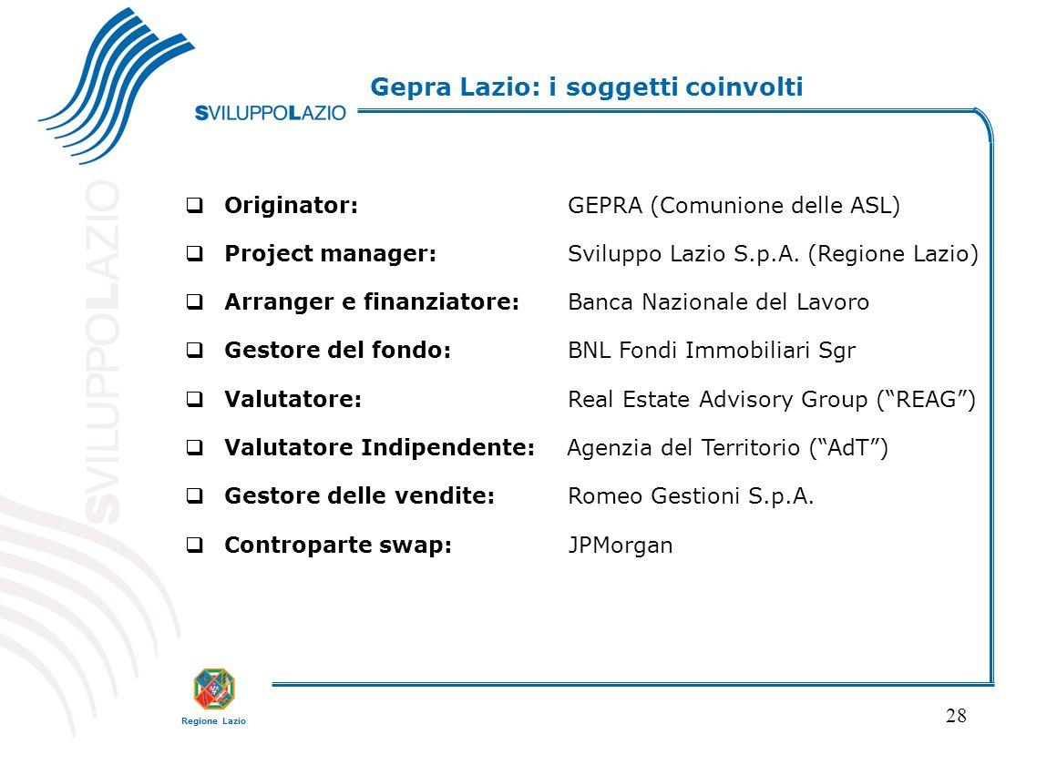 Gepra Lazio: i soggetti coinvolti