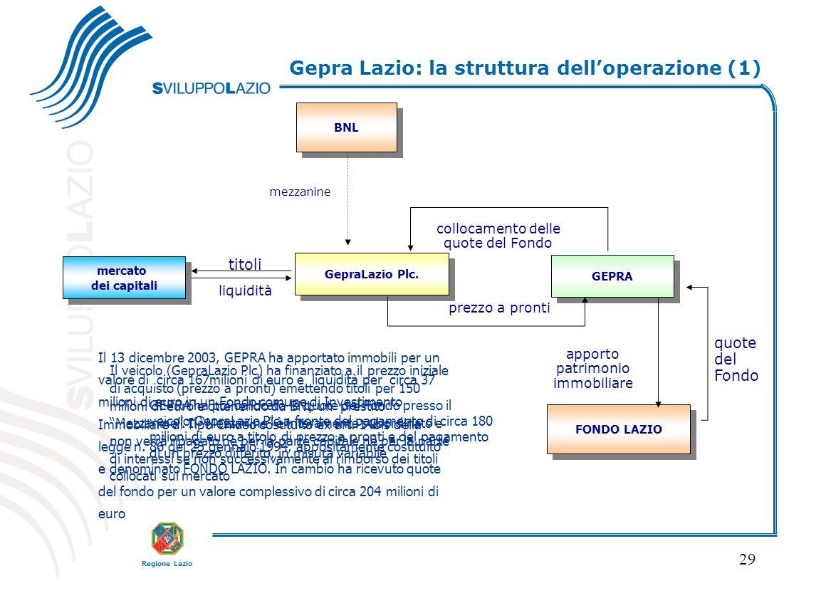 Gepra Lazio: la struttura dell'operazione (1)