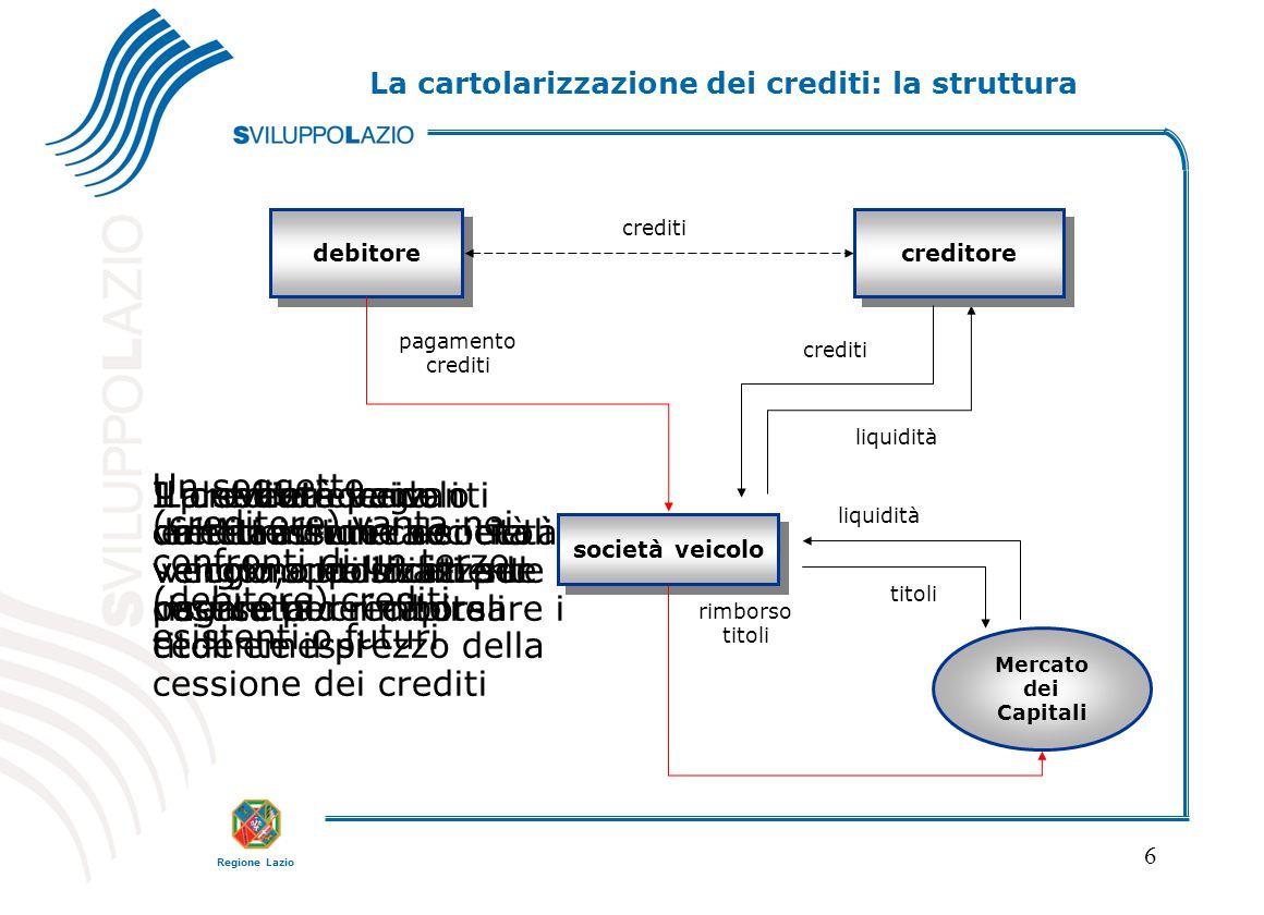 La cartolarizzazione dei crediti: la struttura