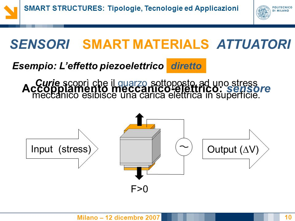 Accoppiamento meccanico-elettrico: sensore