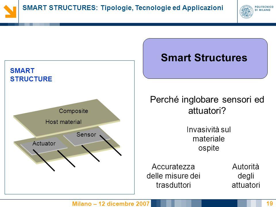 Smart Structures Perché inglobare sensori ed attuatori