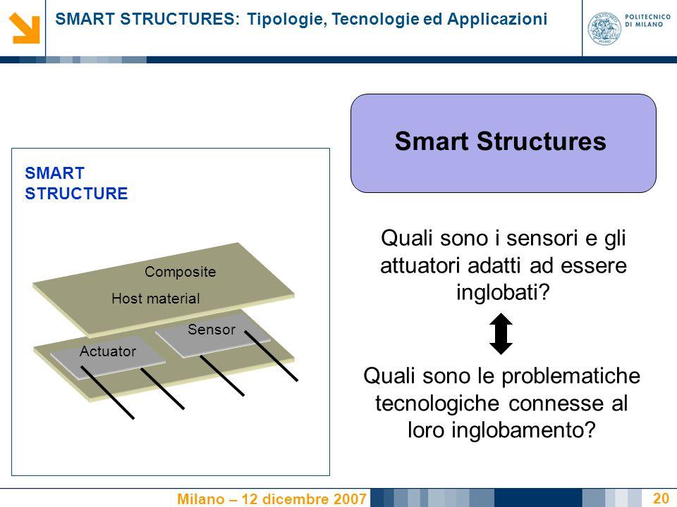 Quali sono i sensori e gli attuatori adatti ad essere inglobati