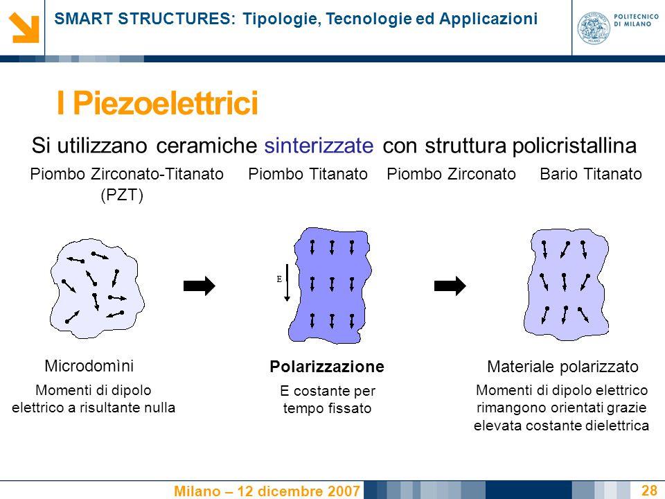 I Piezoelettrici Si utilizzano ceramiche sinterizzate con struttura policristallina.