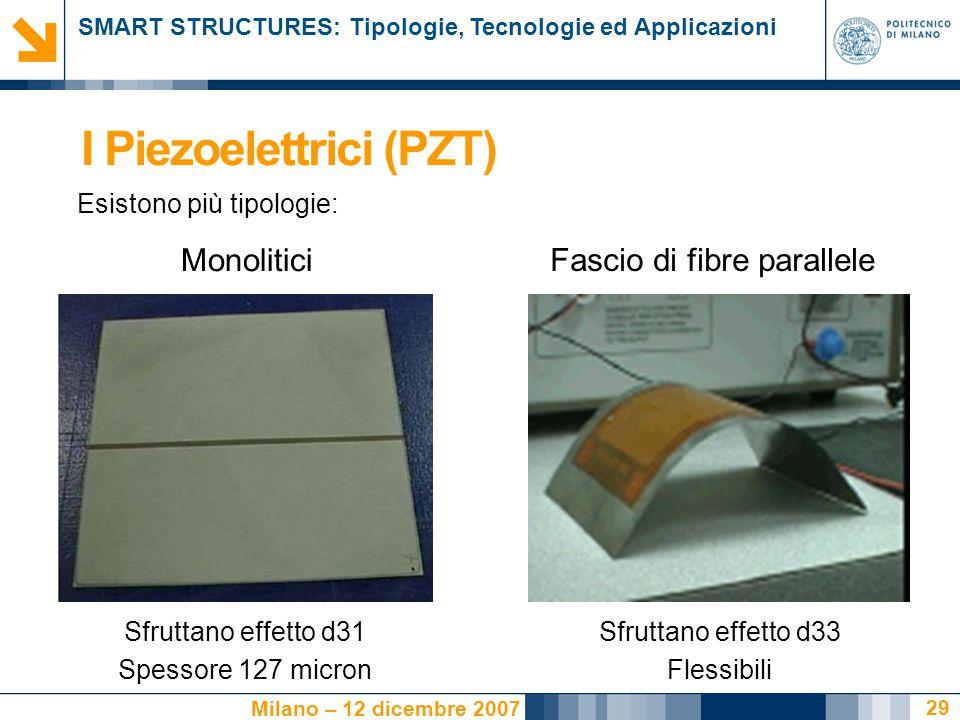 I Piezoelettrici (PZT)