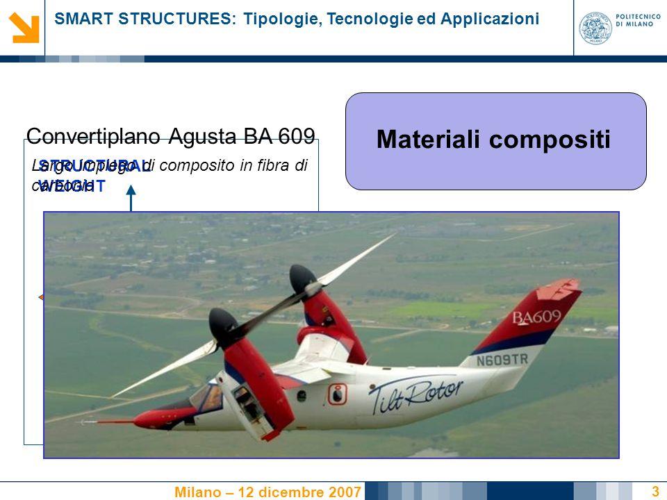 Convertiplano Agusta BA 609