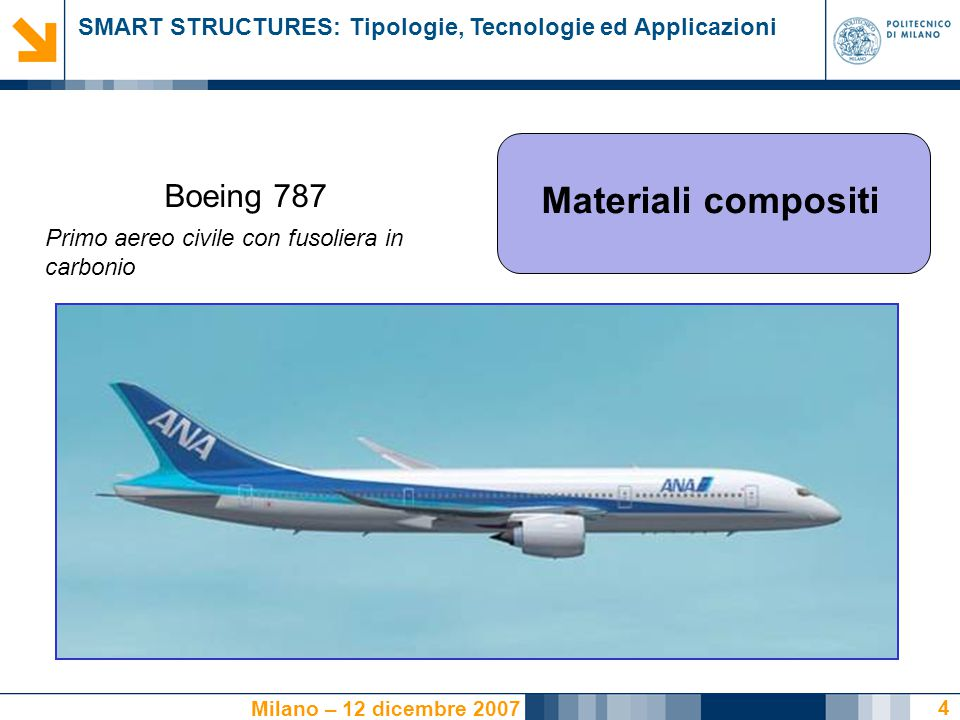Materiali compositi Boeing 787