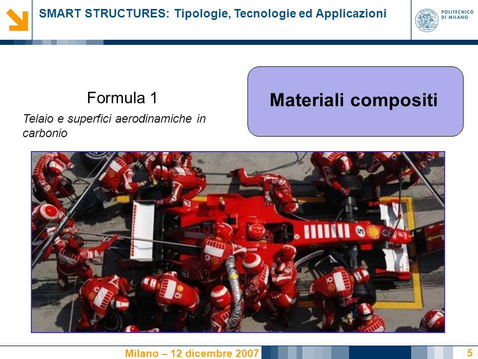 Materiali compositi Formula 1