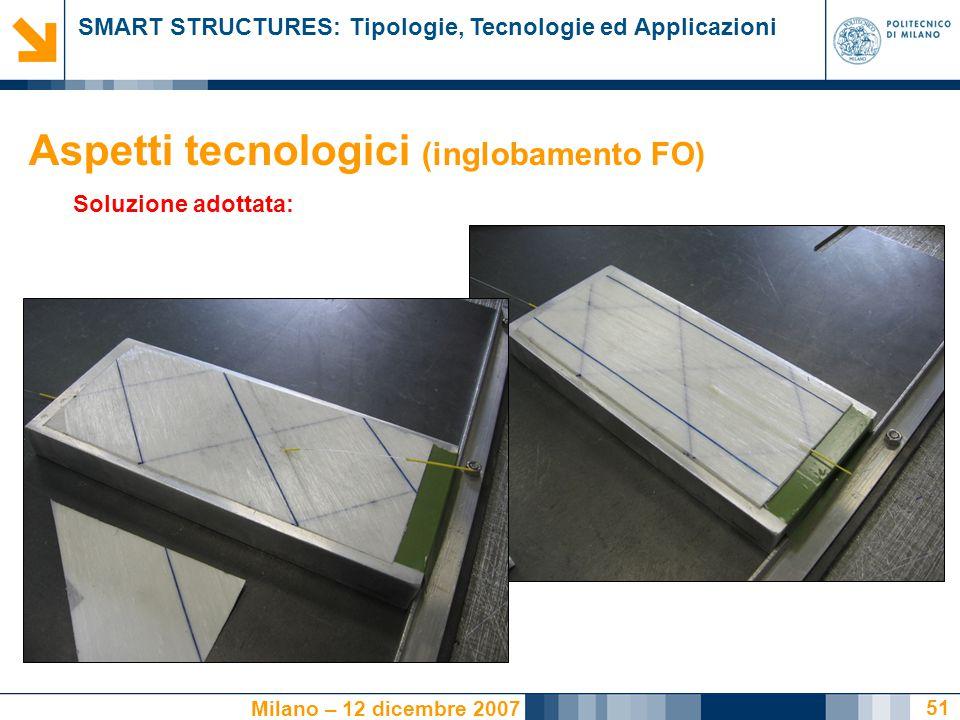 Aspetti tecnologici (inglobamento FO)