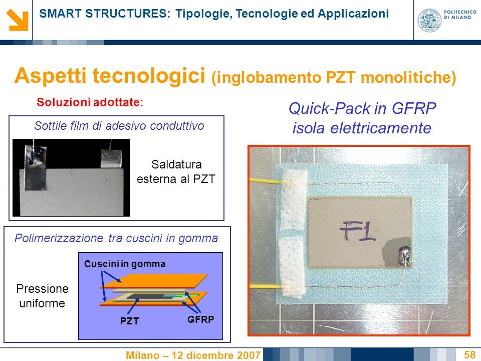 Aspetti tecnologici (inglobamento PZT monolitiche)